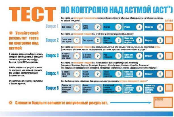 Тест контроля астмы