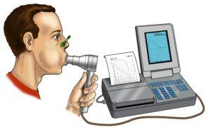 Спирометрия - метод исследования в пульмонологии